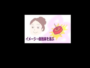 三増 巳也曲独楽イメージ